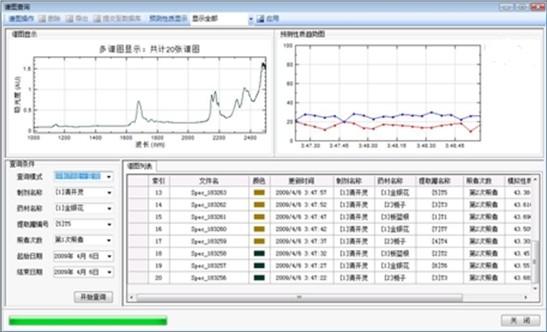 聚光在线近红外光谱分析技术在制药工业中的应用